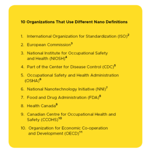 ISO, European Commission, NIOSH, CDC, OSHA, NNI, FDA, Health Canada, CCOHS, OECD